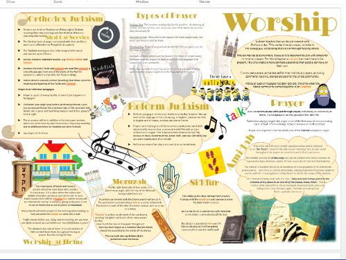 Judaism: Worship (Home and Synagogue) Learning Mat Revision Sheet