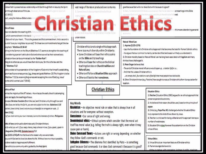 Religious/Christian Ethics Revision Map