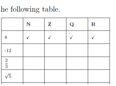 Sets of numbers  worksheet (with solutions)