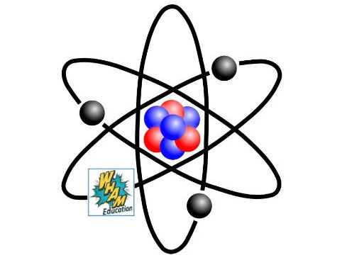 AQA Combined Science Trilogy: 5.1.1 Model of the atom