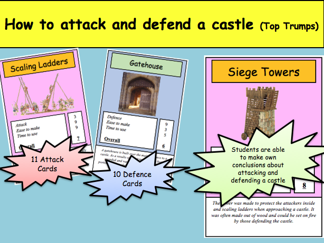 How to attack and defend a castle (Top Trumps)