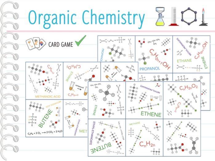 Organic Chemistry - Card Game (KS4/5)