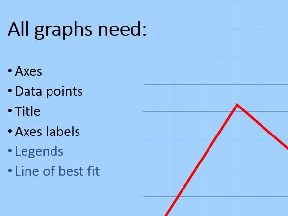 Plotting Graphs FULL LESSON