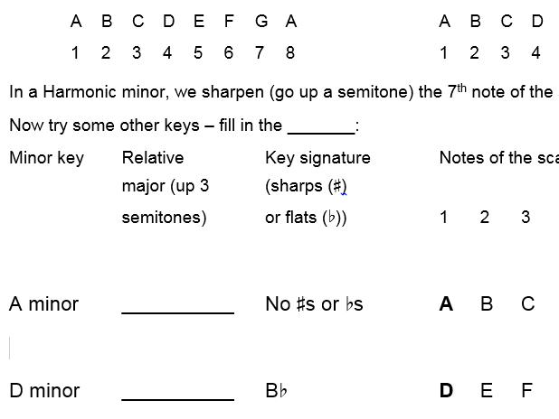 Working out harmonic minor keys - worksheet