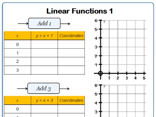 Drawing Straight Line Graphs 9-1 GCSE Maths Worksheet