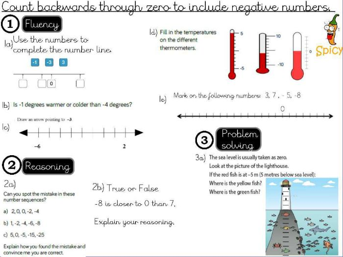 Place value - Count backwards through zero to include negative numbers. - Lesson 1 / 2