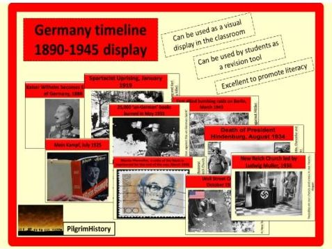 AQA GCSE 9-1 History Germany 1890-1945: Democracy and Dictatorship Timeline Display