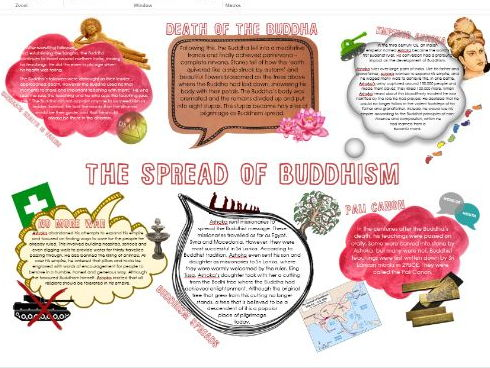Buddhism: Spread of Buddhism Learning Mat / Information and Revision Sheet