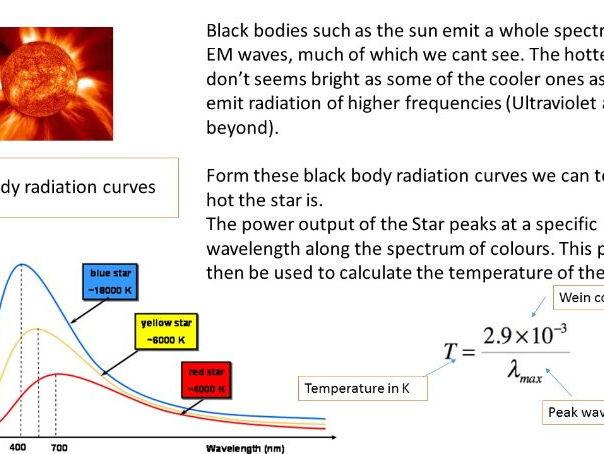 A2 AQA  Astrophysics- spectral classes