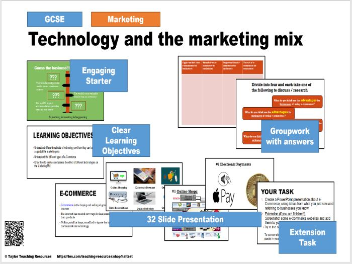 Technology and the marketing mix - GCSE Full Lesson