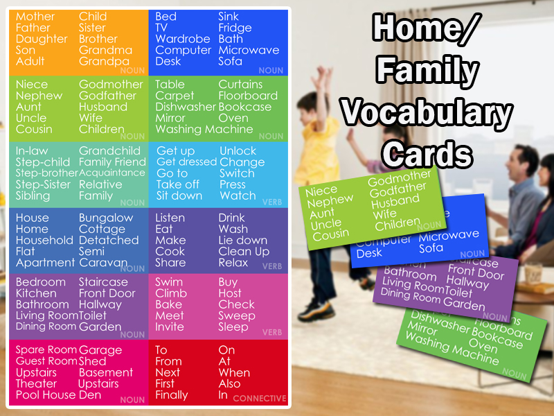 Family Life Themed Flash-Cards for MFL/ESL