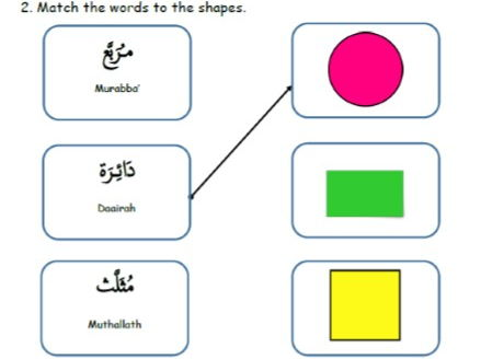 Arabic Lesson on Shapes