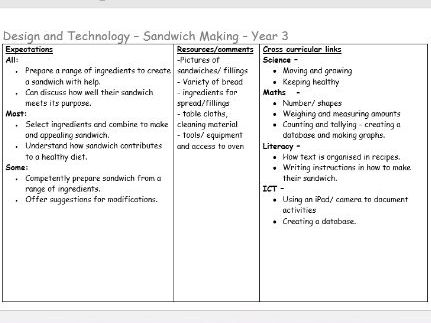 Year 3 DT Planning for Sandwich Making Unit