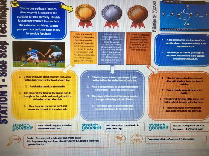 Rugby - Evading and Ball Handling (Lesson Plan & Skills Cards)