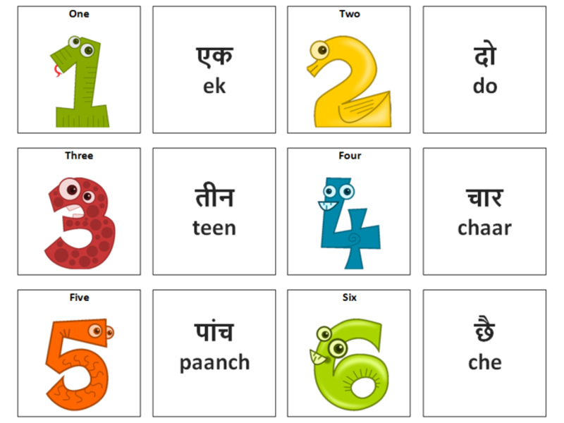 Numbers: Hindi Vocabulary Card Sort