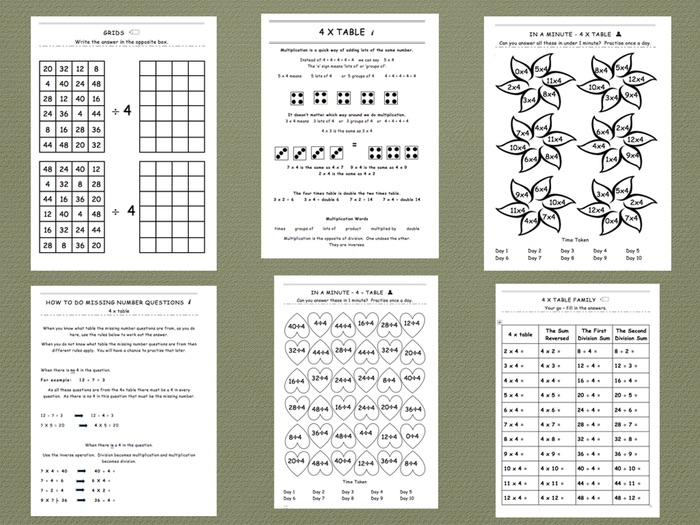 Four Times Table - Comprehensive Workbook
