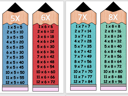 Times Tables Pencil Display