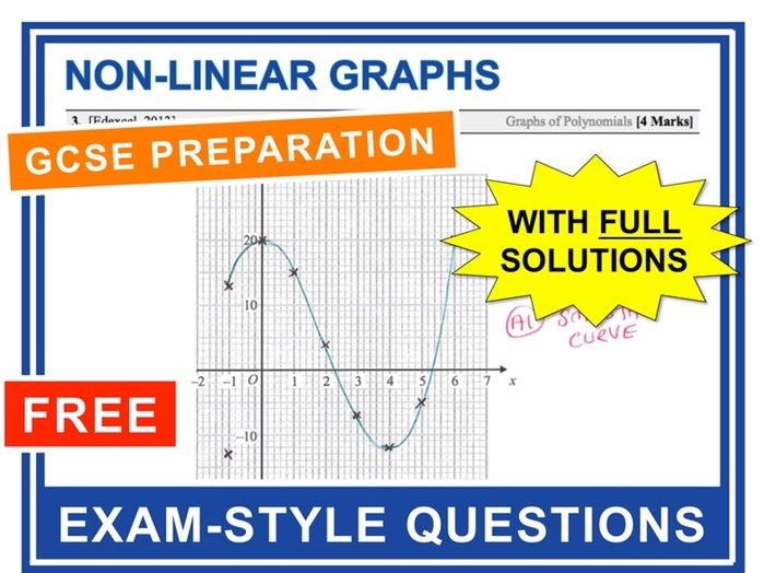 GCSE 9-1 Exam Question Practice (Non-Linear Graphs)