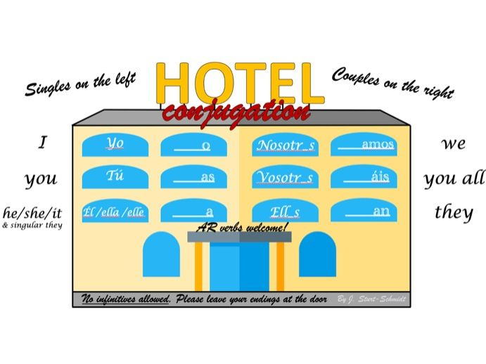 Hotel Conjugation - a unique way to teach verb conjugation