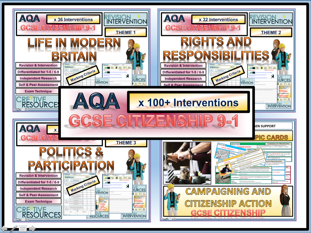 GCSE Citizenship Revision 9-1 AQA Over 120+ Resources