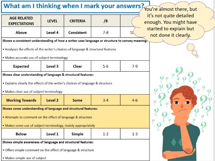 Complete English Language Paper Feedback