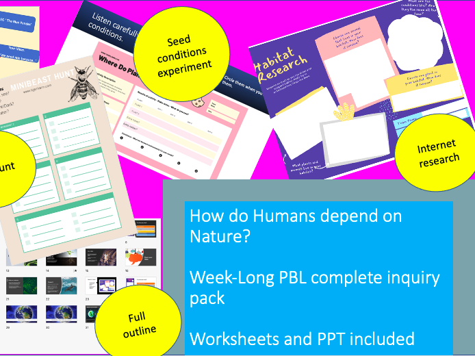 Humans nature environment PBL inquiry project Week long plan pack
