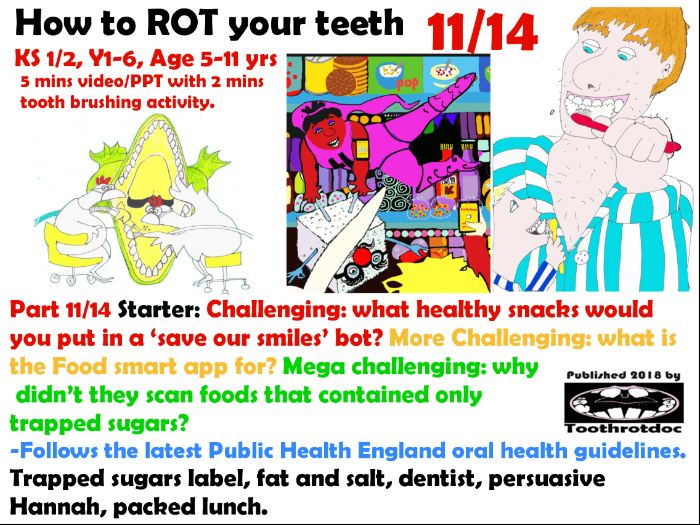 teeth! 11/14 Trapped sugars label, fat and salt, dentist, persuasive Hannah, packed lunch.