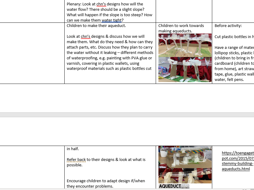 DT planning - Romans - aqueducts and purses