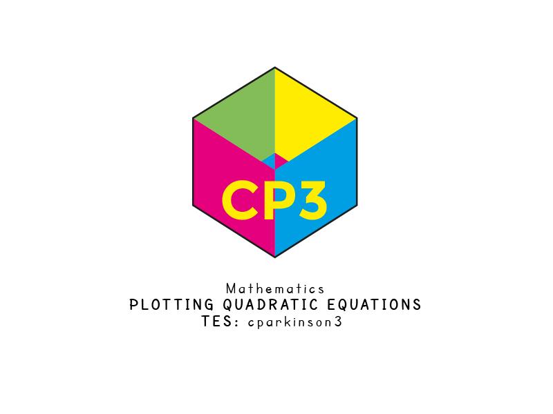 Plotting quadratic equations