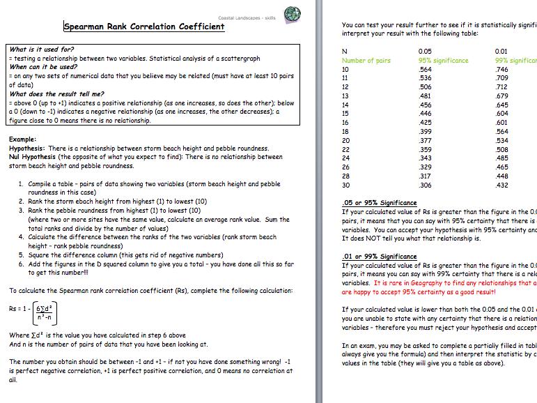 Spearman's rank worksheet