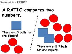Ratio and Proportion Bundle