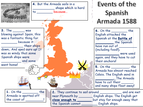 Elizabethan England: Events of the Spanish Armada 1588 (Narrative Account skills lesson)
