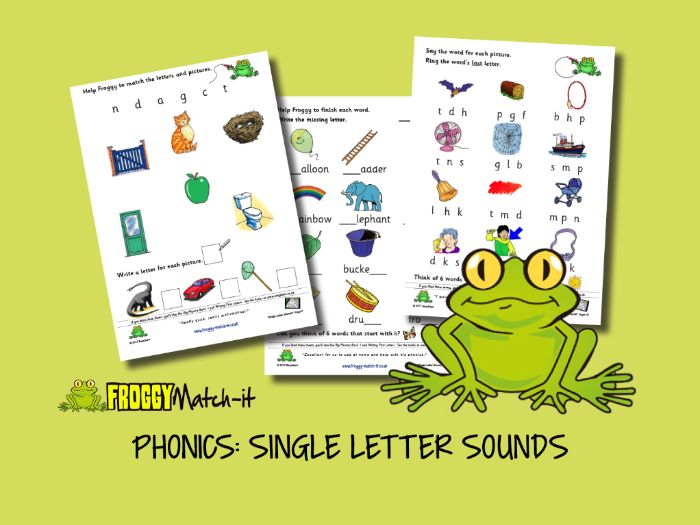 PHONICS: SINGLE LETTER SOUNDS