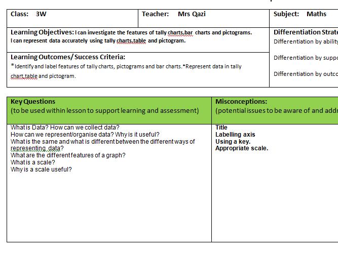 Data handling (New National Curriculum 2014)