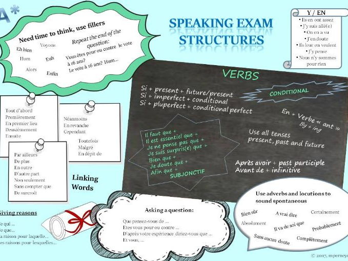 French speaking exam A-level (GSCE), complex structures and expressions poster/mat/display