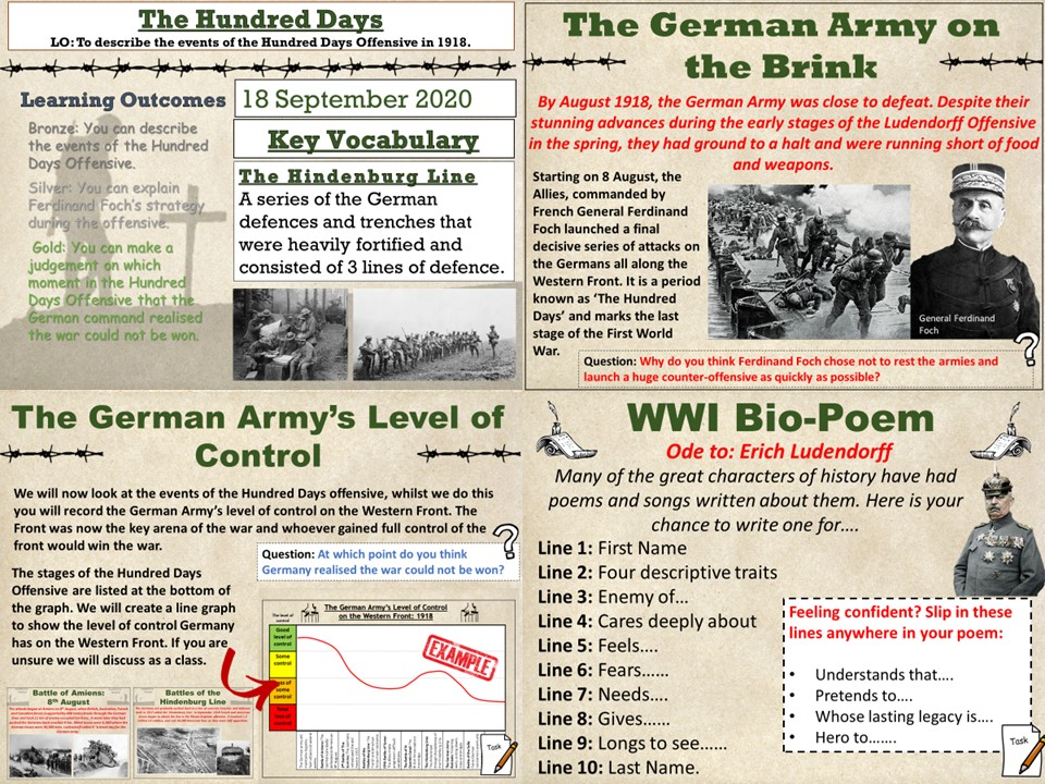 Conflict & Tension 1894 - 1918: The Hundred Days