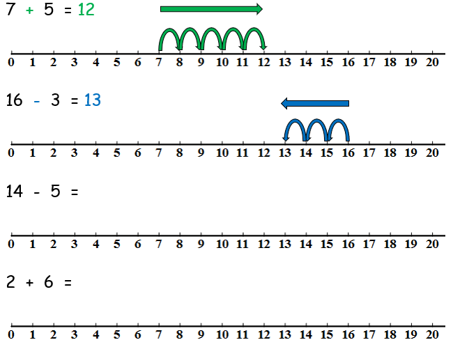Adding and Subtracting 1 digit numbers using a number line - 3 Worksheets