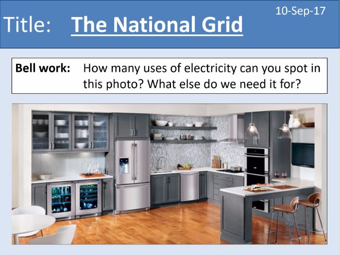 AQA New GCSE Electricity - Lesson 12 - The National Grid