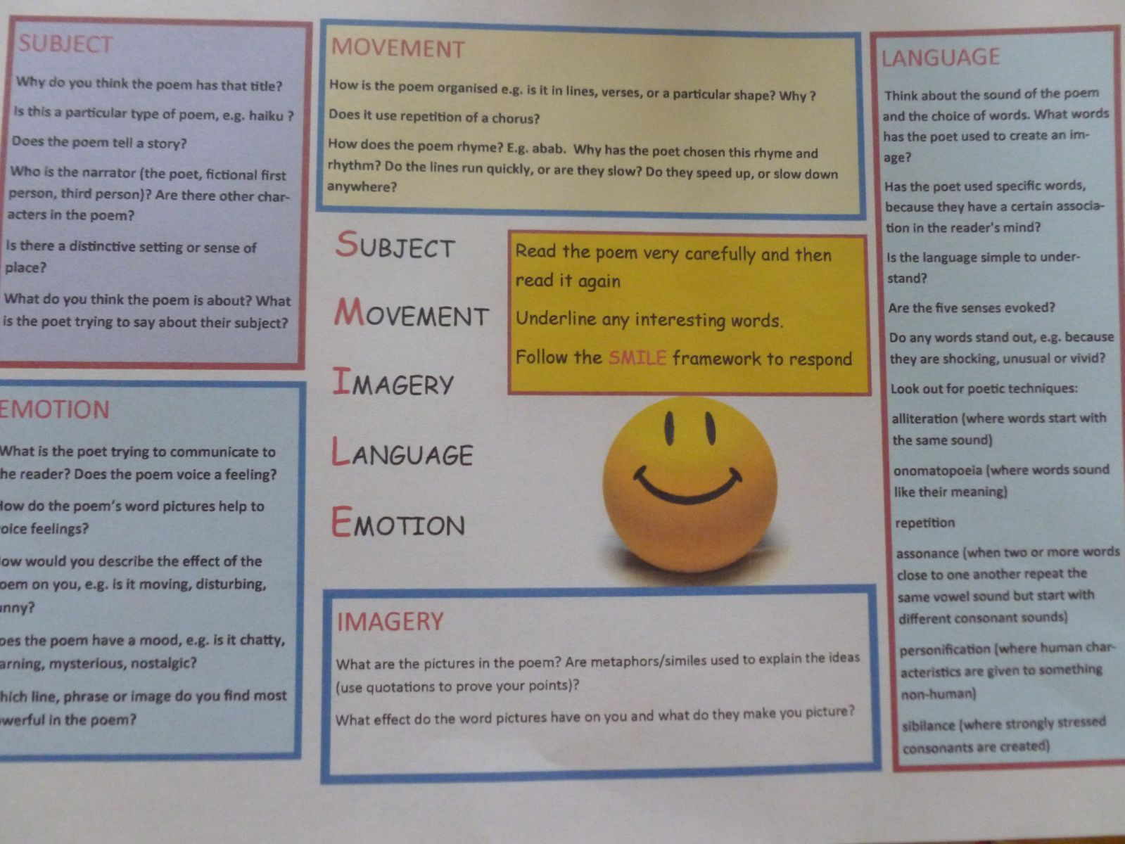 Poetry & Narrative Reading Discussion  Mats KS3/4 +SEN