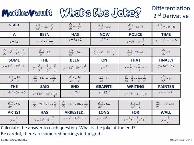 Differentiation First Or Second Derivative Whats The Joke