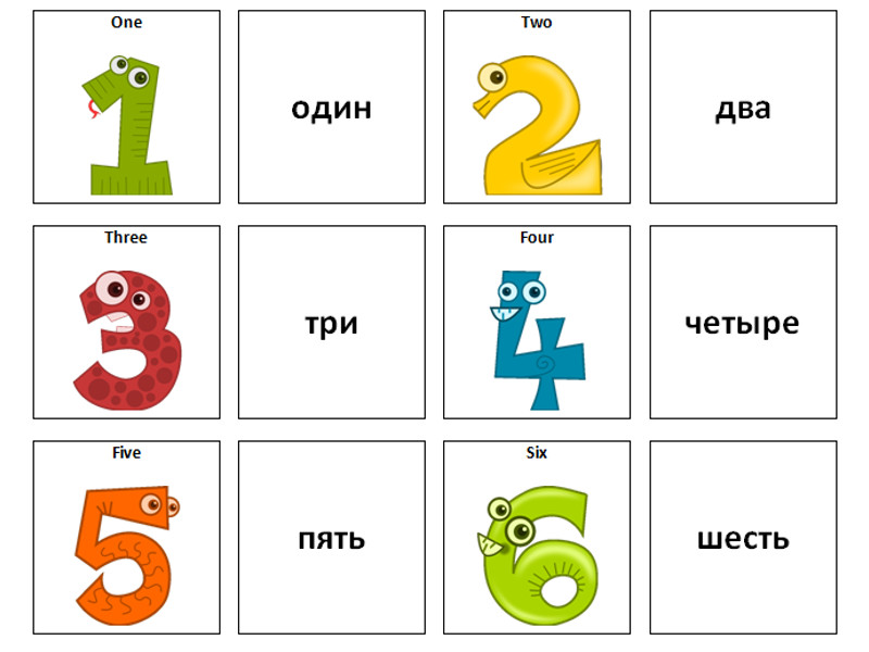 Numbers: Russian Vocabulary Card Sort