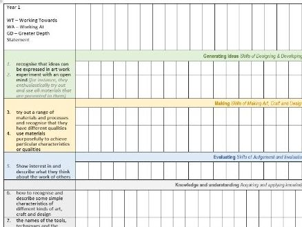 Whole School Art Assessment Grids