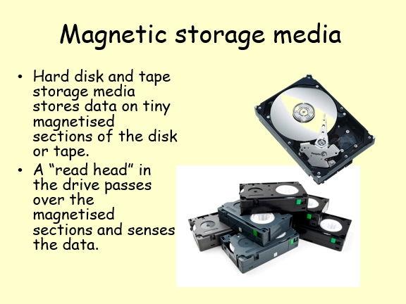 GCSE Computing Backup and storage media