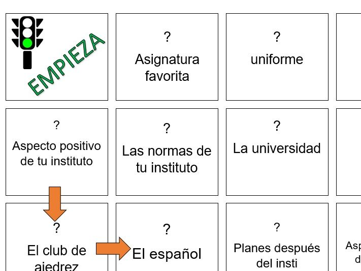 GCSE Spanish Schools Question Board Game