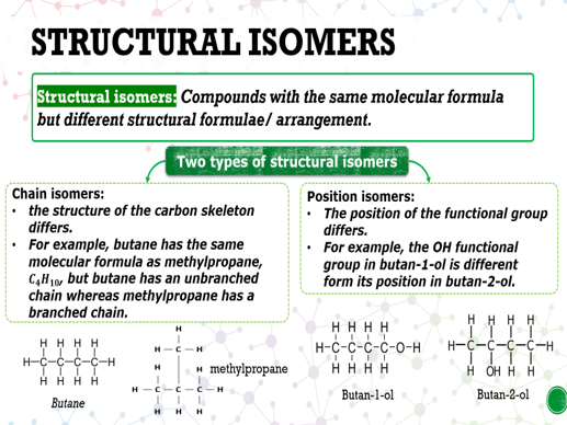 Unit24_Introduction to Organic Chemistry