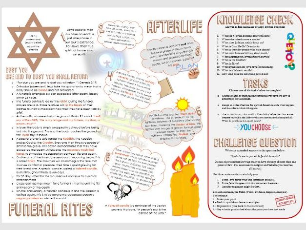 Judaism: Funeral Rites and Beliefs About Life After Death Task Mat
