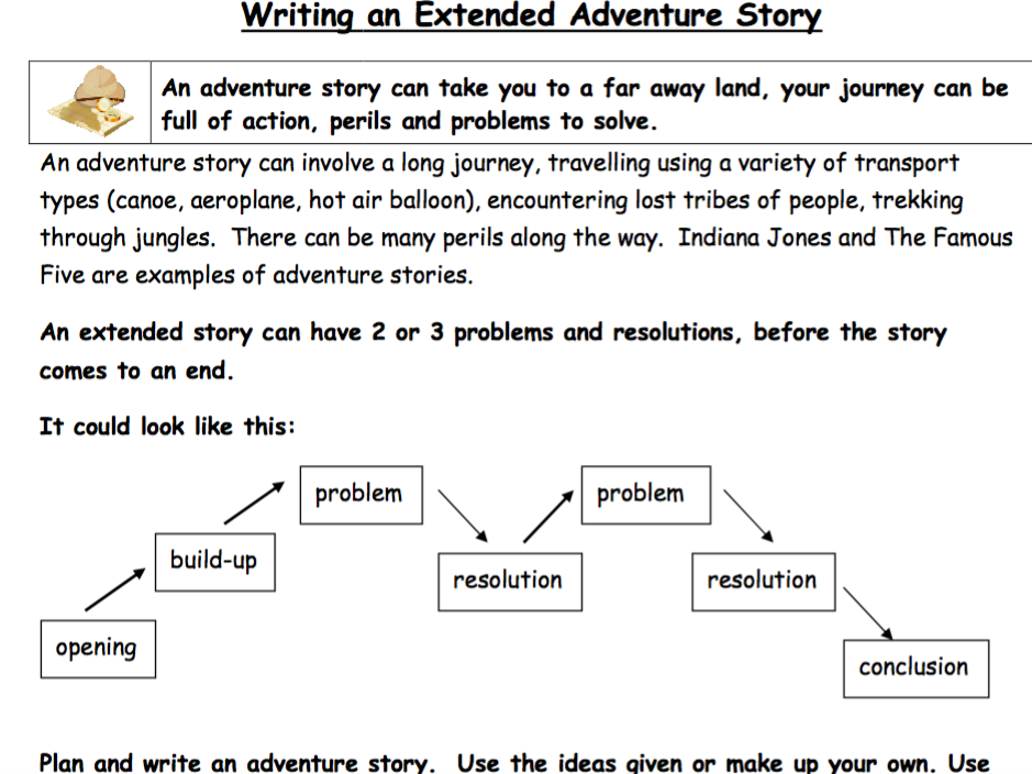 Writing an adventure story ks2