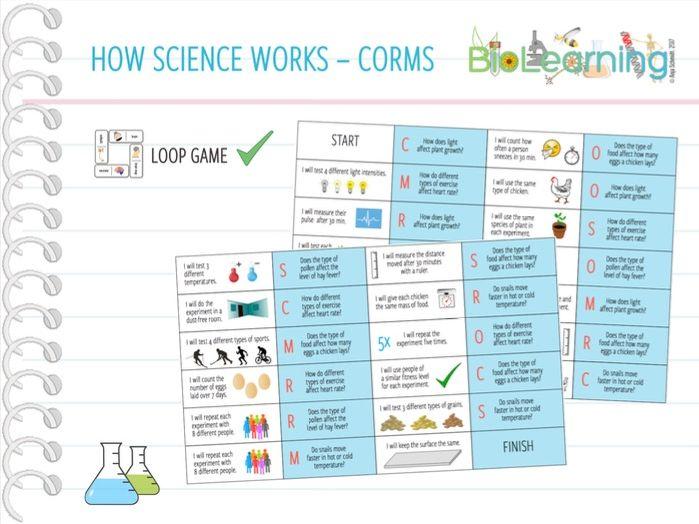 How Science Works (HSW) - Experimental design (CORMS) - Loop Game (KS4)