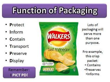Packaging Display - The Purpose of Packaging
