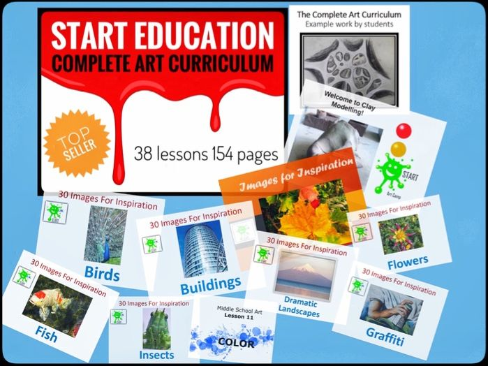 Art. Key Stage 3 Complete Art Curriculum 2018